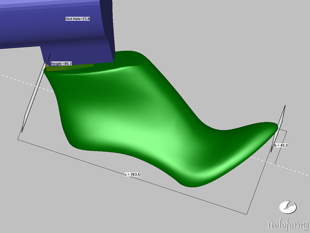 Formificio Italoforme, Tecnologia Newlast, shoe lasts